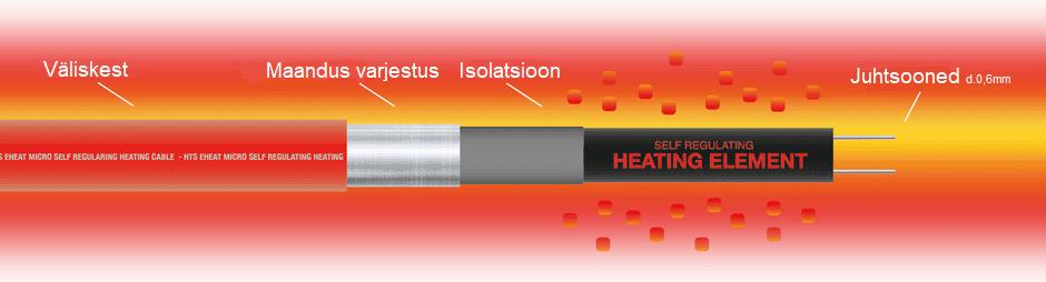 Isereguleeruv soojenduskaabel